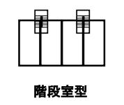 階段室型(2戸1型)