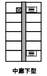 中廊下型(内廊下型)