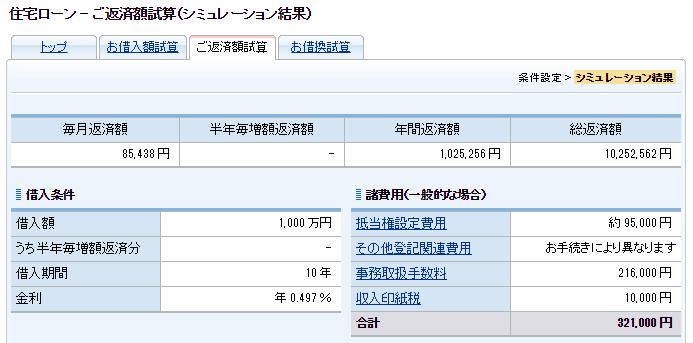 出典:住信SBIネット銀行「住宅ローン - ご返済額試算」