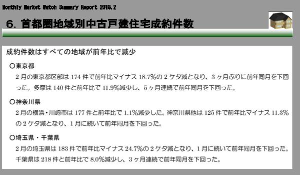 公益財団法人東日本不動産流通機構(通称:東日本レインズ)
