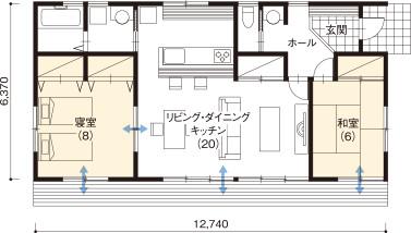 の 家 坪 20