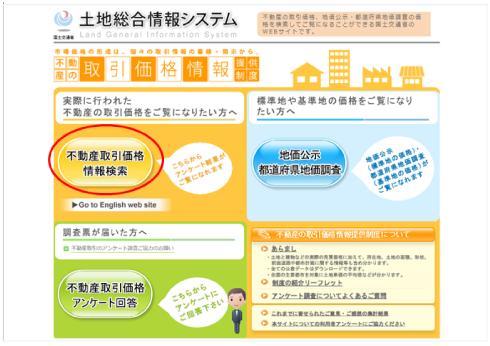 土地総合情報システムを利用する 土地総合情報システム